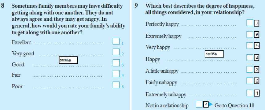 Figure 2: Marked-up questionnaires
