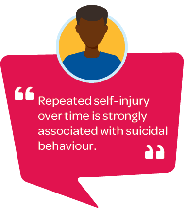 Quote: Repeated self-injury over time is strongly associated with suicidal behaviour.